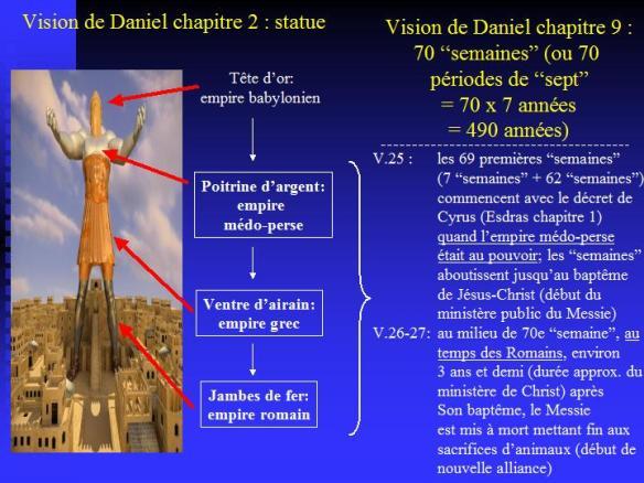 Daniel9b