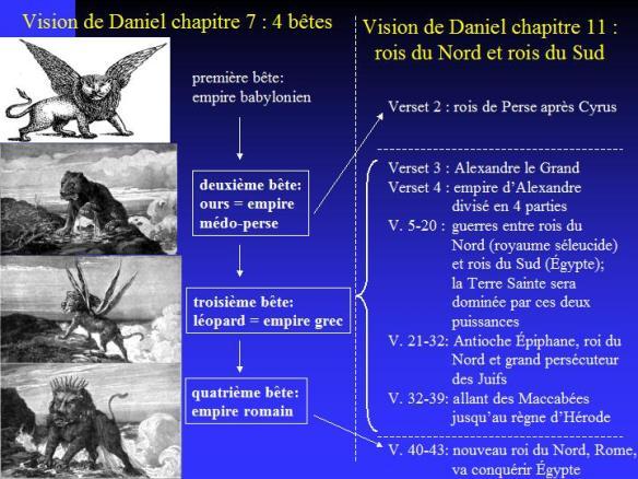 Daniel11g