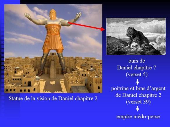 Daniel2b