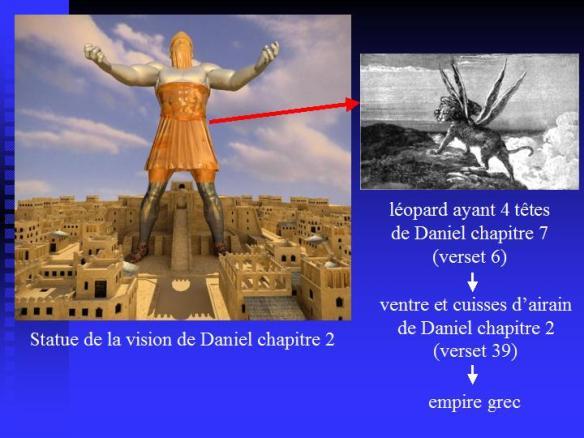 Daniel2c