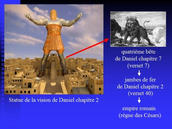 Daniel2d