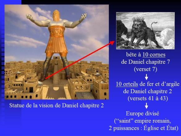 Daniel2e