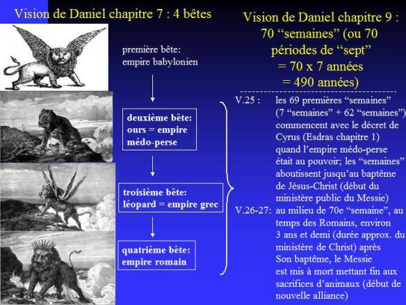 Daniel9a2